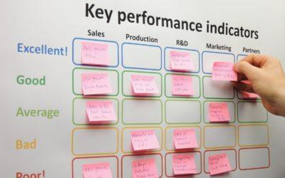 measure marketing performance