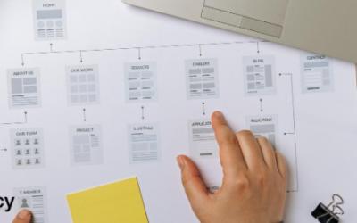 ada-compliance-checklist